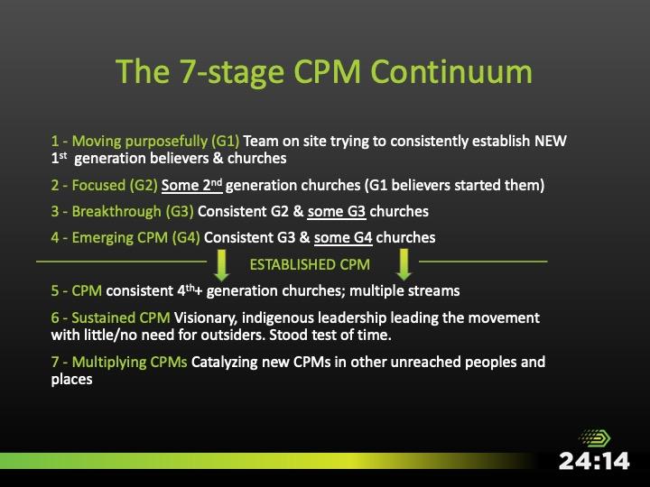 Diapositiva 5